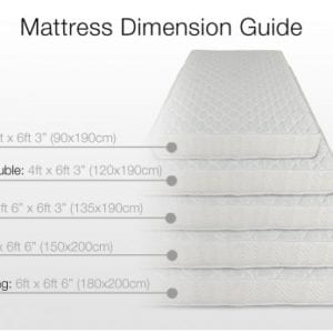 Sealy Anniversary Latex Mattress - Double